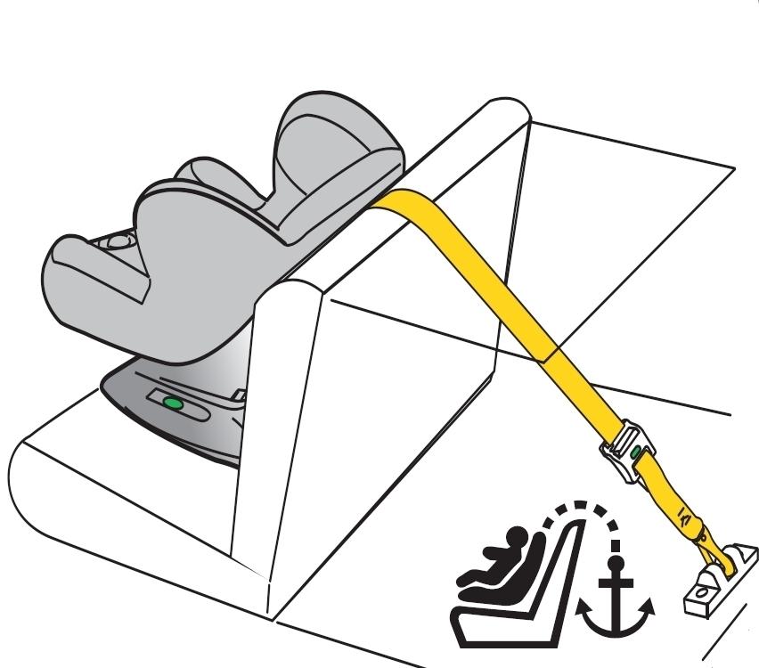 Przykład instalowania fotelika z top tether w aucie