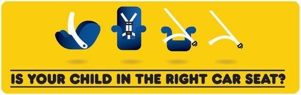 W Stanach Zjednoczonych trwa właśnie tydzień bezpieczeństwa dzieci w samochodach ;-)