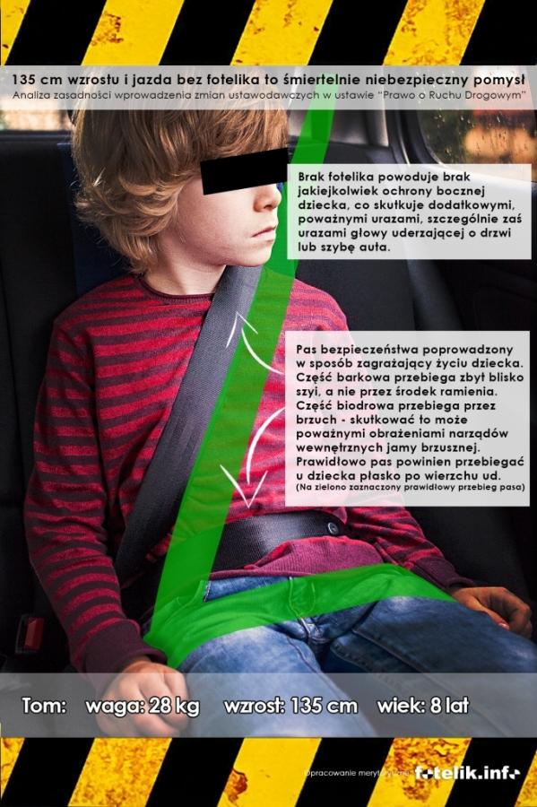 U dziecka o wzroście 135 cm nie da się zadbać o prawidłowy przebieg pasa samochodowego