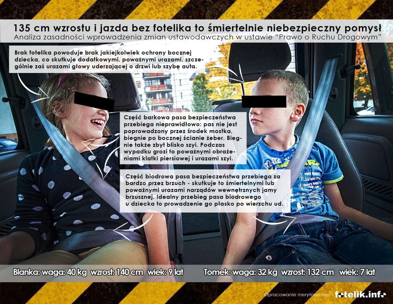 Według opinii ekspertów proponowane zmiany w prawie, dotyczące fotelików samochodowych, zagrażają bezpieczeństwu dzieci