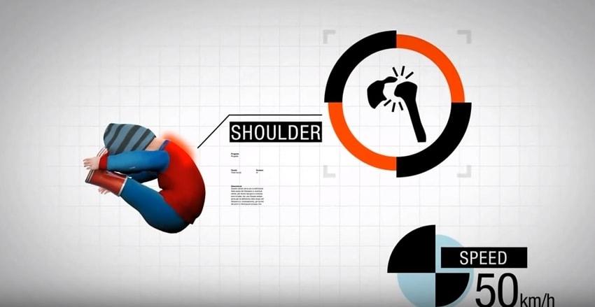 Zapraszamy na VIDEO, w którym widzimy JAK zachowuje się ciało dziecka podczas wypadku w foteliku przodem i foteliku tyłem.